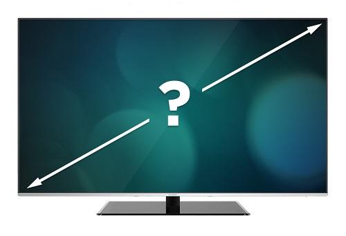 kích thước màn hình hiển thị hội nghị truyền hình