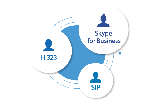AVer EVC350 Breaks Your Communication Barriers with Simultaneous Skype for Business, H.323, and SIP Support