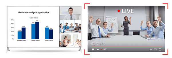 AVer SVC500 supports Dual-Camera / Dual-Presentation and RTMP for Live Video Streaming
